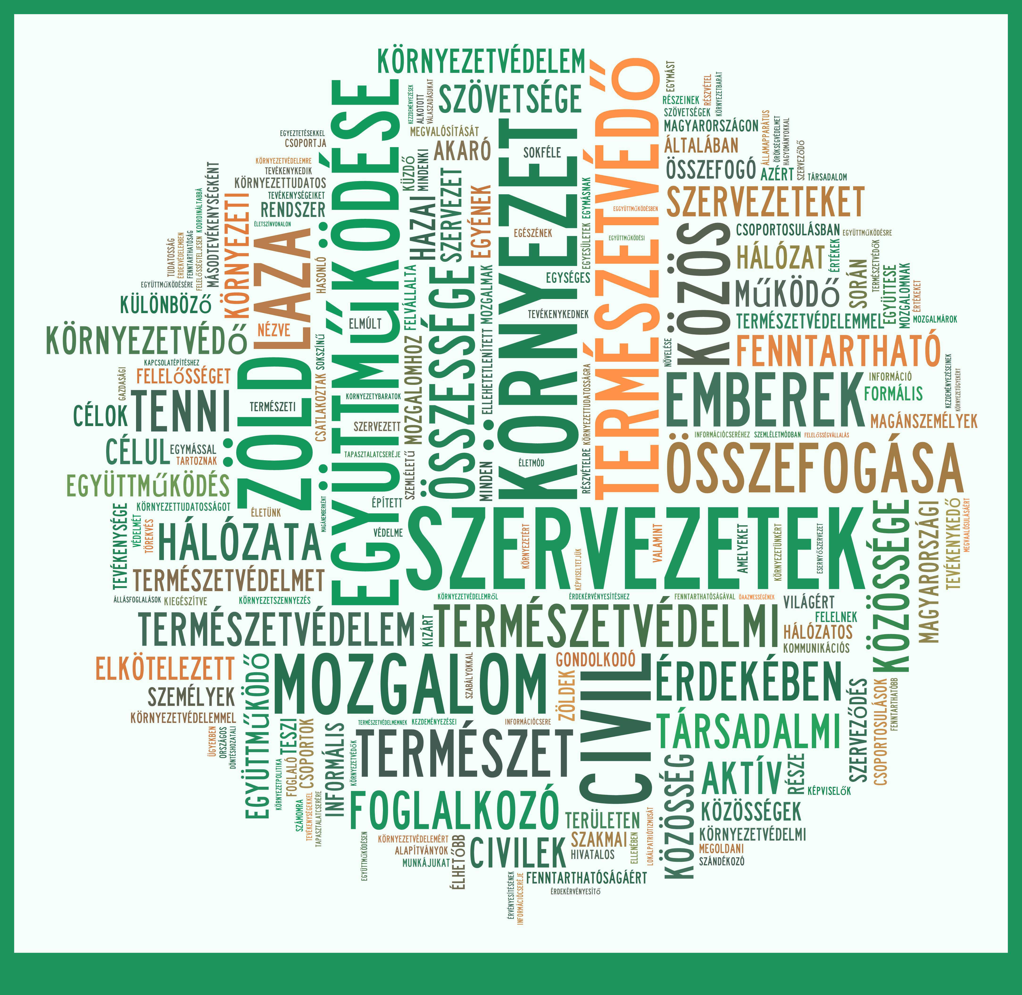 A magyarországi zöld mozgalom fejlesztése és megújítása – jelen és jövőkép